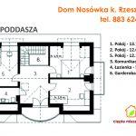 nowy dom Rzeszów- Nosówka
